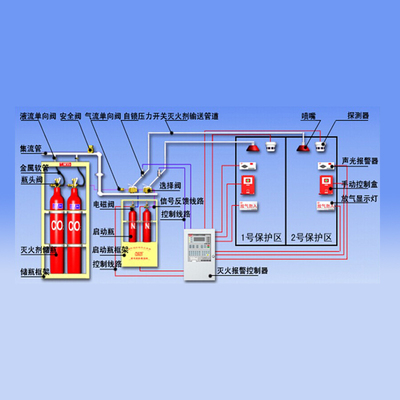 自动喷淋灭火系统消防维保内容,广东家吉机电消防装饰